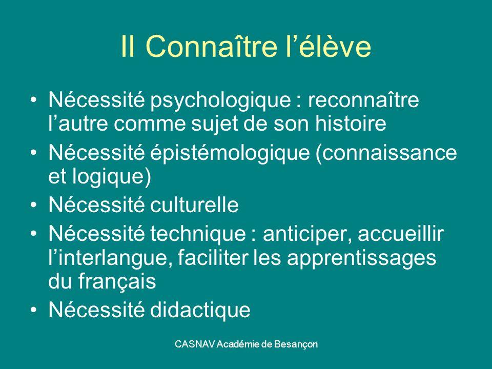 CASNAV Académie de Besançon II Connaître lélève Nécessité psychologique : reconnaître lautre comme sujet de son histoire Nécessité épistémologique (co
