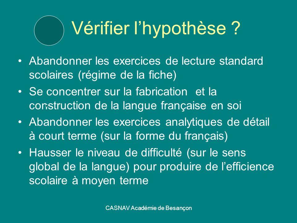 CASNAV Académie de Besançon Vérifier lhypothèse ? Abandonner les exercices de lecture standard scolaires (régime de la fiche) Se concentrer sur la fab