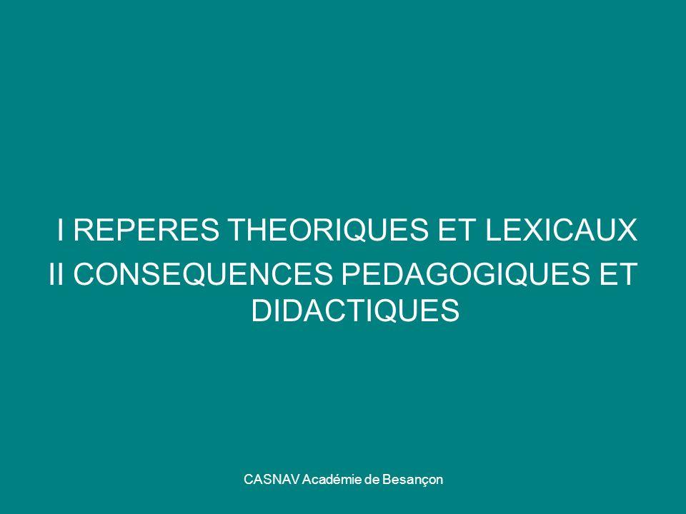 CASNAV Académie de Besançon I REPERES THEORIQUES ET LEXICAUX II CONSEQUENCES PEDAGOGIQUES ET DIDACTIQUES