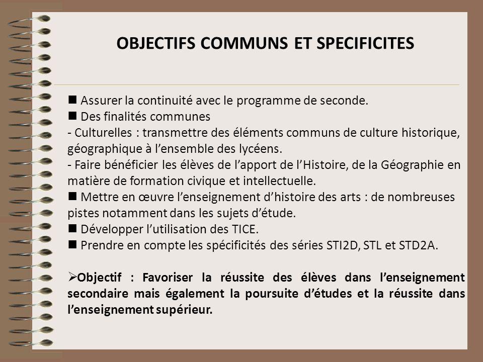 DES RESSOURCES Sitographie Le site Educnet : http://www.educnet.education.fr/histgeo/actualites/nouveaux- programmes-2011-STI2D-STL-STD2A http://www.educnet.education.fr/histgeo/actualites/nouveaux- programmes-2011-STI2D-STL-STD2A Le site Jalons pour lHistoire : http://www.ina.fr/fresques/jalons/accueil http://www.ina.fr/fresques/jalons/accueil Site Géoconfluences : http://geoconfluences.ens-lyon.fr/http://geoconfluences.ens-lyon.fr/ Lettre TIC EDU (page d accueil du site HG de l acad é mie) : http://missiontice.ac-besancon.fr/hg/spip/ http://missiontice.ac-besancon.fr/hg/spip/