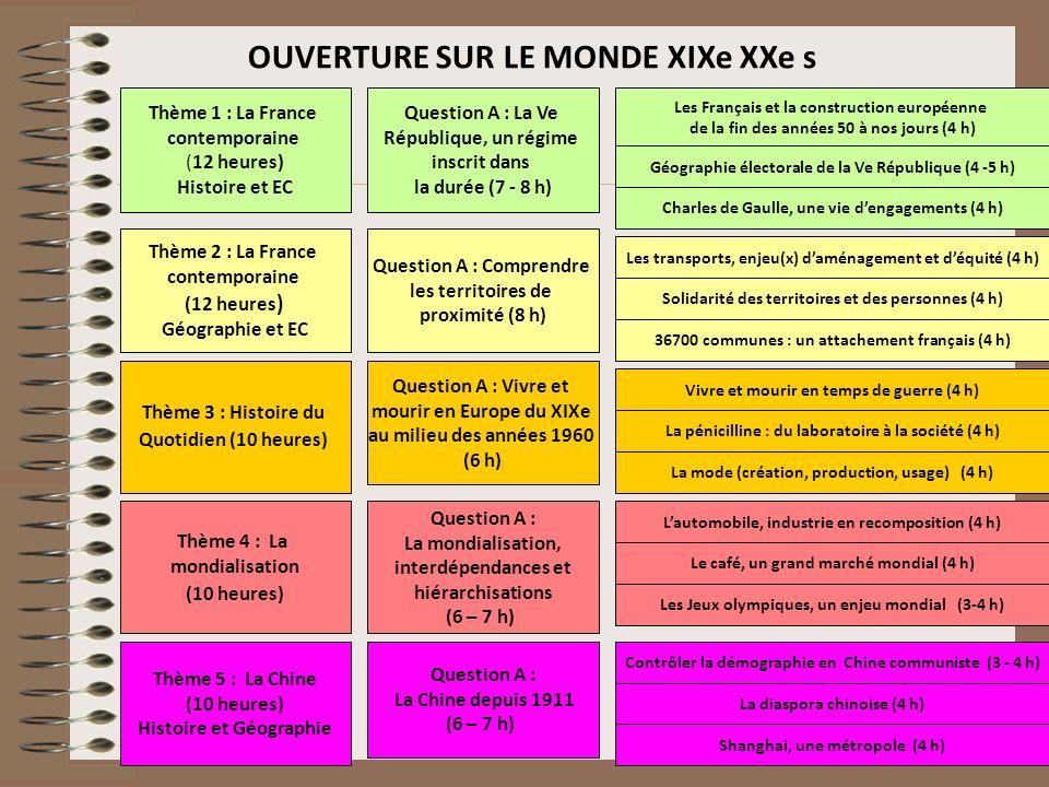 Thème 4 : La mondialisation (10 heures) Thème 3 : Histoire du Quotidien (10 heures) Thème 2 : La France contemporaine (12 heures ) Géographie et EC Th