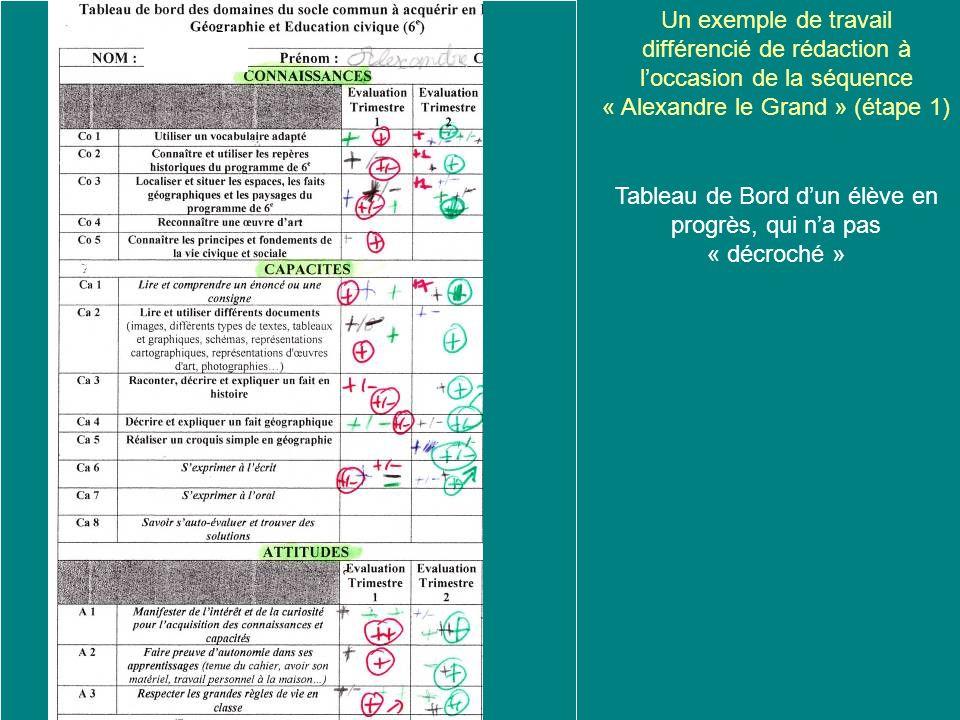 Un exemple de travail différencié de rédaction à loccasion de la séquence « Alexandre le Grand » (étape 1) Texte dAlexandre (élève dyslexique)… … et s