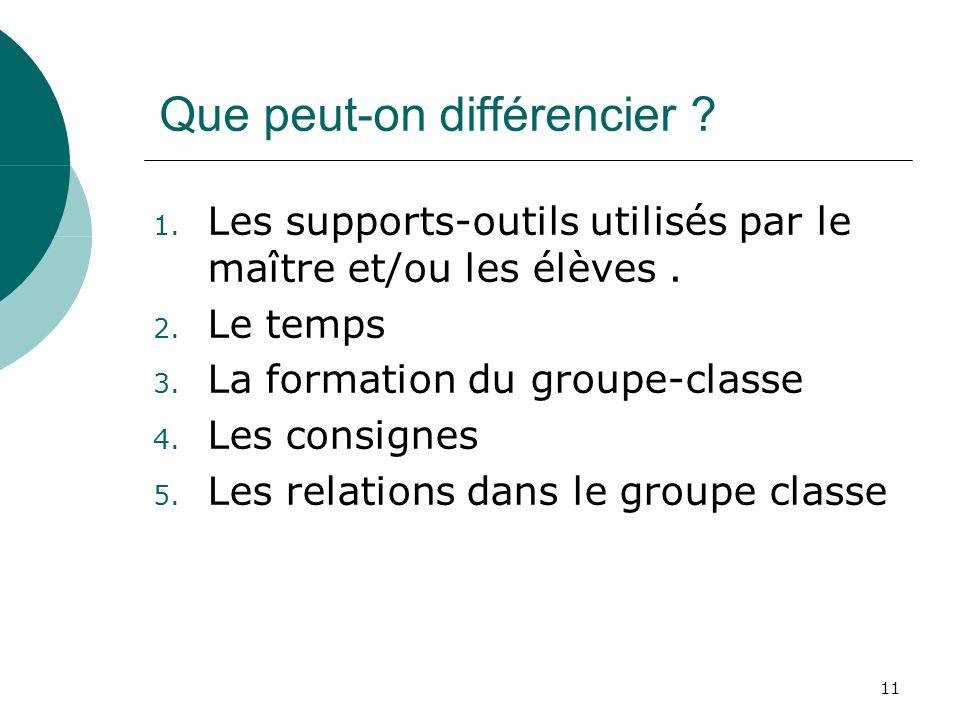 11 Que peut-on différencier ? 1. Les supports-outils utilisés par le maître et/ou les élèves. 2. Le temps 3. La formation du groupe-classe 4. Les cons