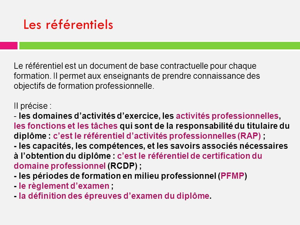 Les référentiels Le référentiel est un document de base contractuelle pour chaque formation.