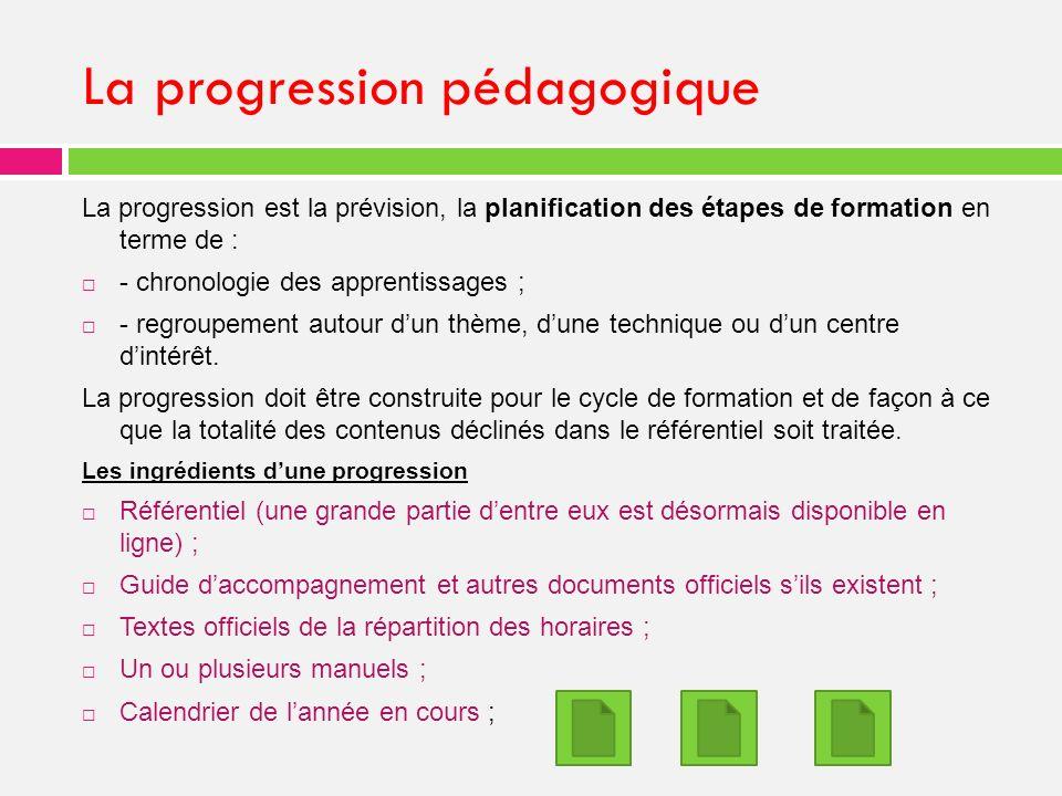 La progression pédagogique La progression est la prévision, la planification des étapes de formation en terme de : - chronologie des apprentissages ; - regroupement autour dun thème, dune technique ou dun centre dintérêt.