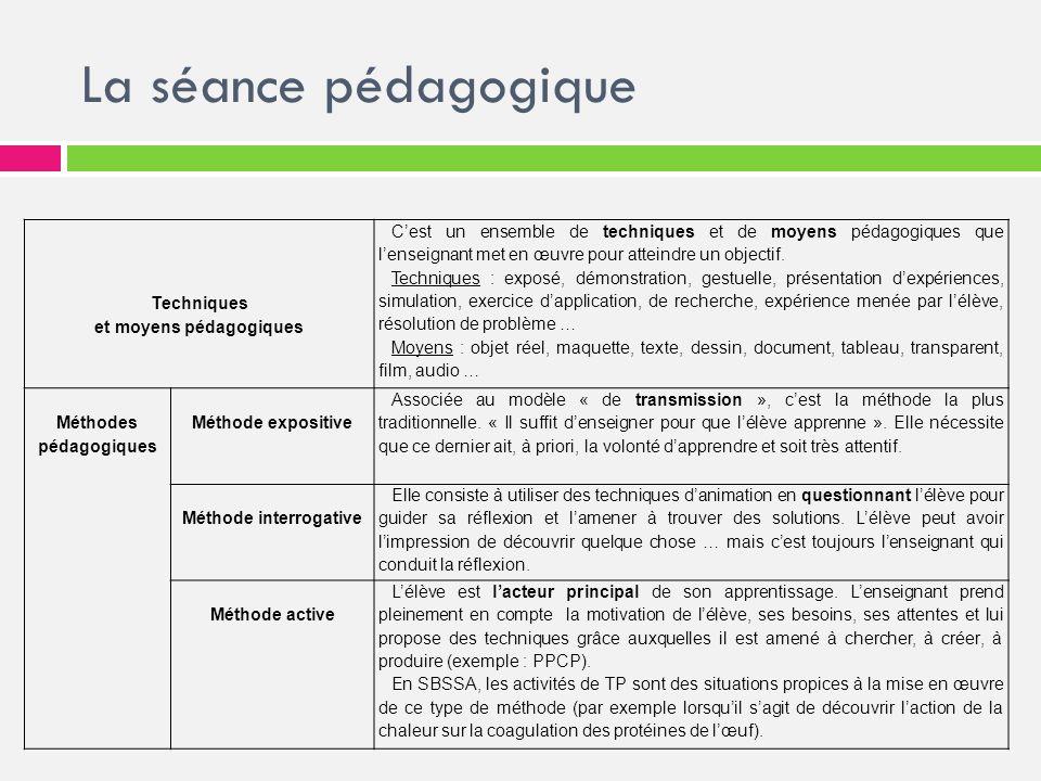La séance pédagogique Techniques et moyens pédagogiques Cest un ensemble de techniques et de moyens pédagogiques que lenseignant met en œuvre pour atteindre un objectif.