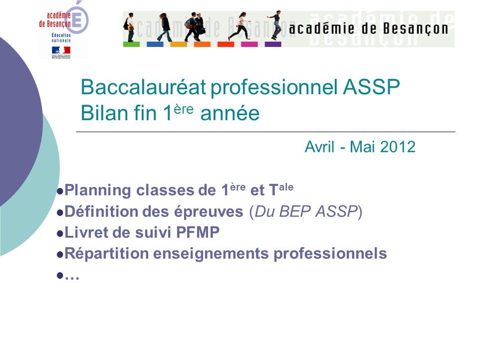 Baccalauréat professionnel ASSP Bilan fin 1 ère année Planning classes de 1 ère et T ale Définition des épreuves (Du BEP ASSP) Livret de suivi PFMP Ré