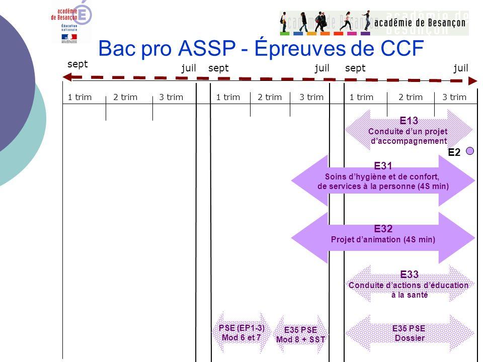 Bac pro ASSP - Épreuves de CCF 1 Trim.2 Trim.3 Trim. Sept. Juil. Sept.Juil.Sept. 3 Trim. 1 Trim.2 Trim.1 Trim.2 Trim.3 Trim. sept juil 1 trim 3 trim2