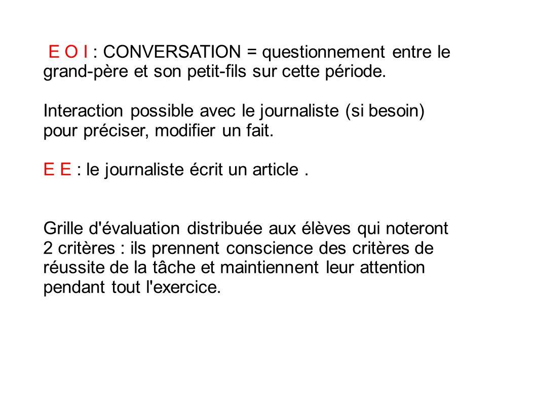 EVALUATION DU JOURNALISTE: Grille d évaluation de l écrit: - soin dans la présentation du travail et dans l écriture: 1 2 3 - orthographe et ponctuation: 1 2 3 - adéquation avec ce qui a été entendu/ tri des informations: 1 2 3 - réutilisation du lexique appris 1 2 3 - grammaire « pauvre »/ correcte/riche: 1 2 3 - enchaînement des idées avec mots de liaison simples ( and/ but...) 1 2 - texte organisé/structuré: 1 2 3