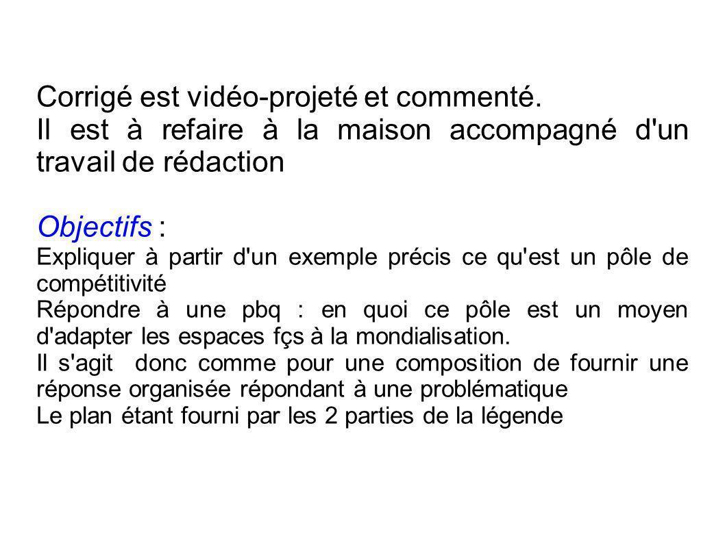 Corrigé est vidéo-projeté et commenté.