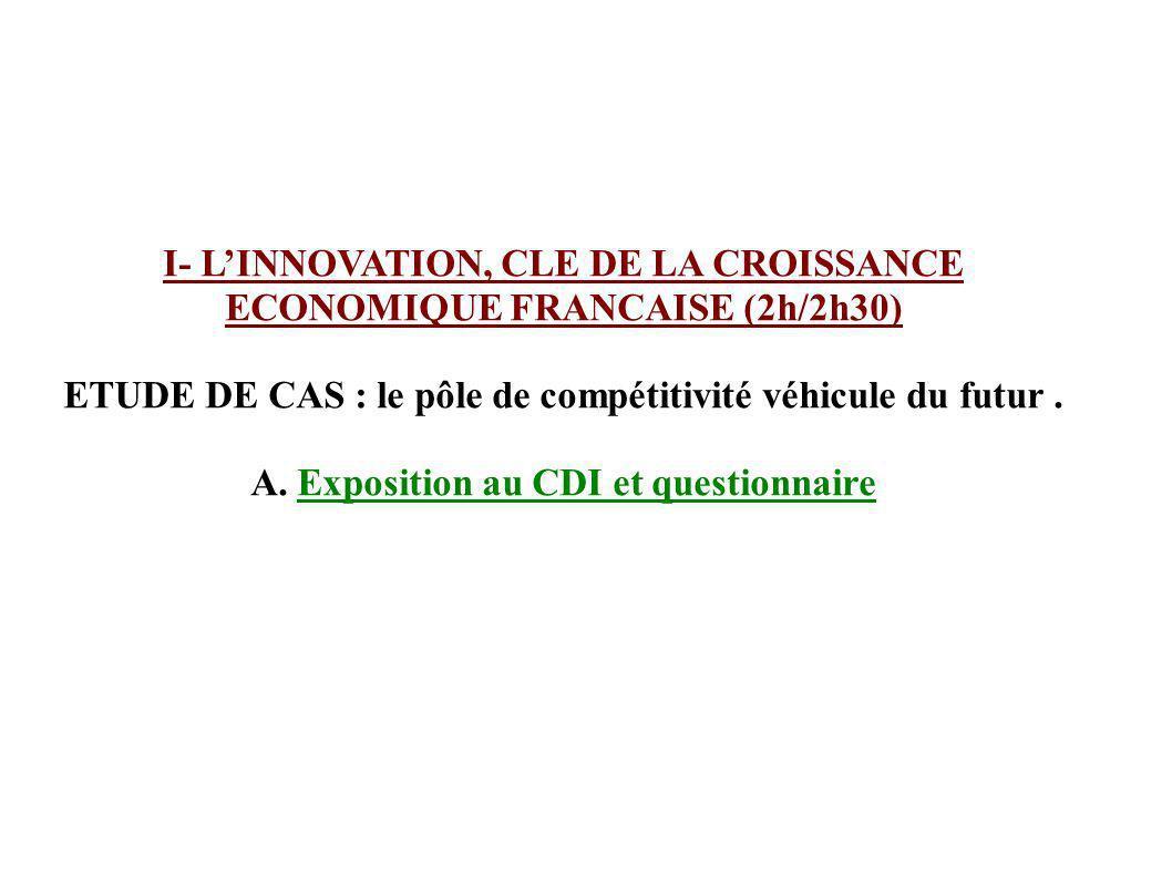 I- LINNOVATION, CLE DE LA CROISSANCE ECONOMIQUE FRANCAISE (2h/2h30) ETUDE DE CAS : le pôle de compétitivité véhicule du futur.