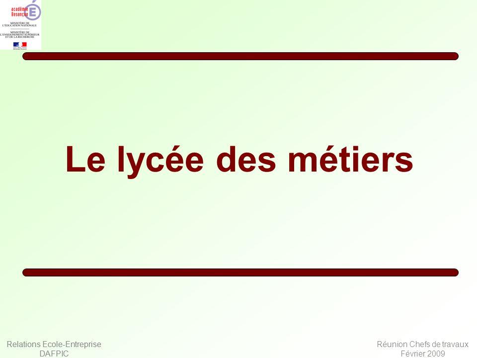 Relations Ecole-Entreprise DAFPIC Réunion Chefs de travaux Février 2009 Le lycée des métiers