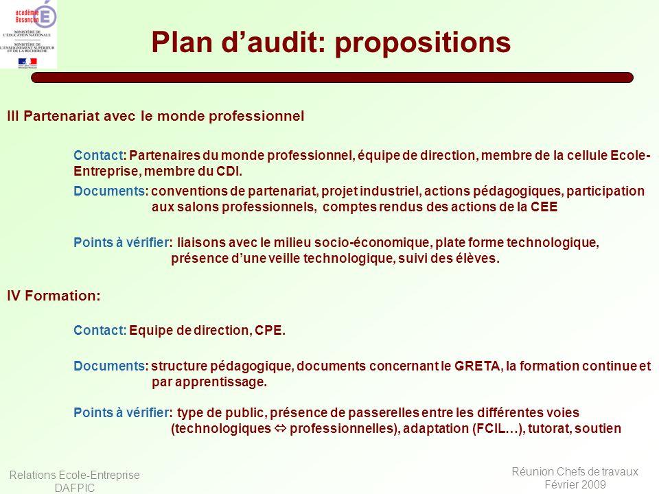 Relations Ecole-Entreprise DAFPIC Réunion Chefs de travaux Février 2009 Plan daudit: propositions III Partenariat avec le monde professionnel Document