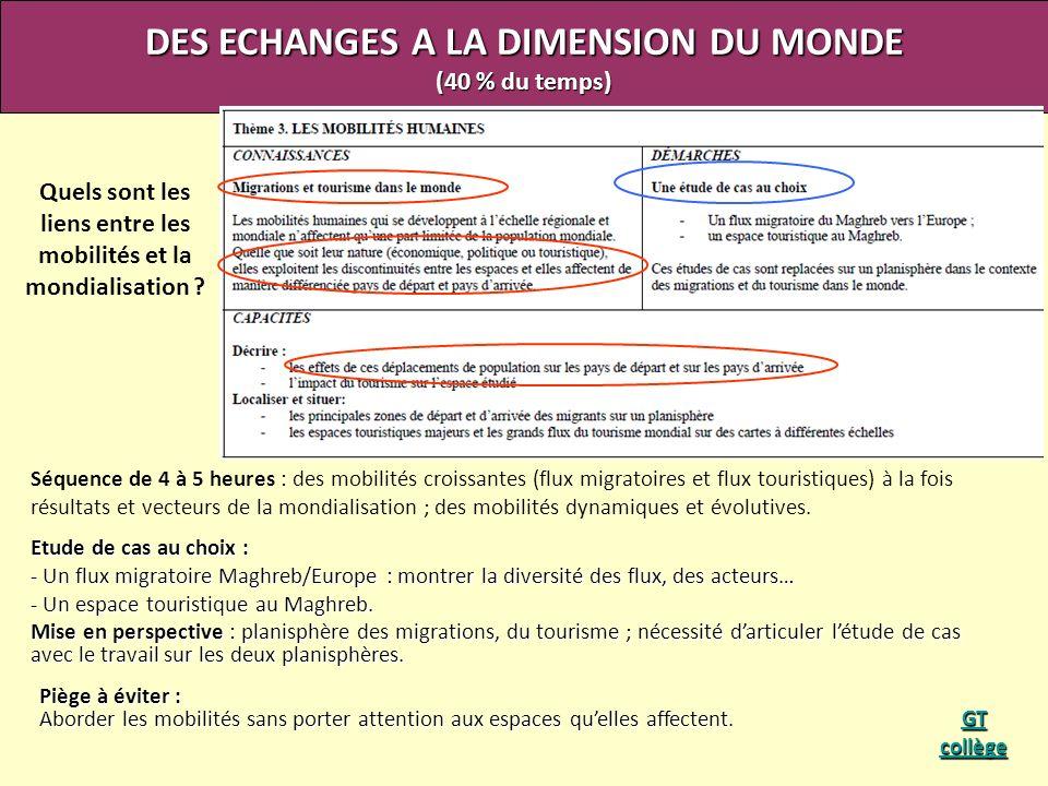 DES ECHANGES A LA DIMENSION DU MONDE (40 % du temps) Etude de cas au choix : - Un flux migratoire Maghreb/Europe : montrer la diversité des flux, des