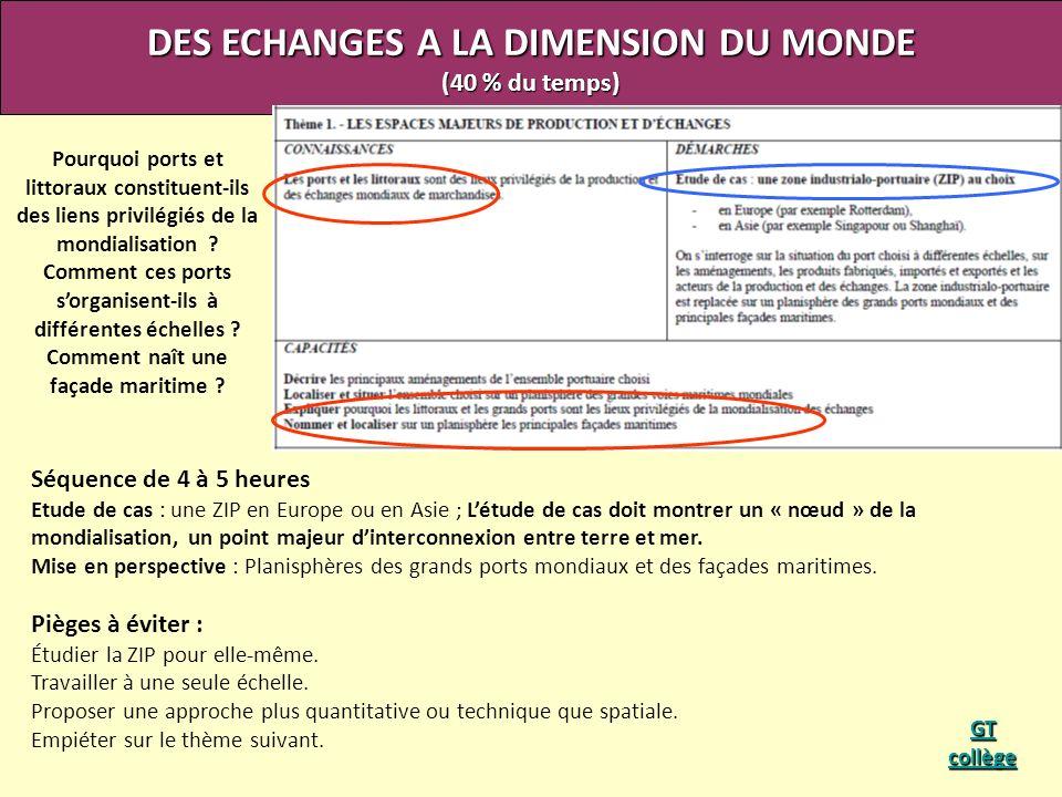 DES ECHANGES A LA DIMENSION DU MONDE (40 % du temps) Séquence de 4 à 5 heures Etude de cas : une ZIP en Europe ou en Asie ; Létude de cas doit montrer