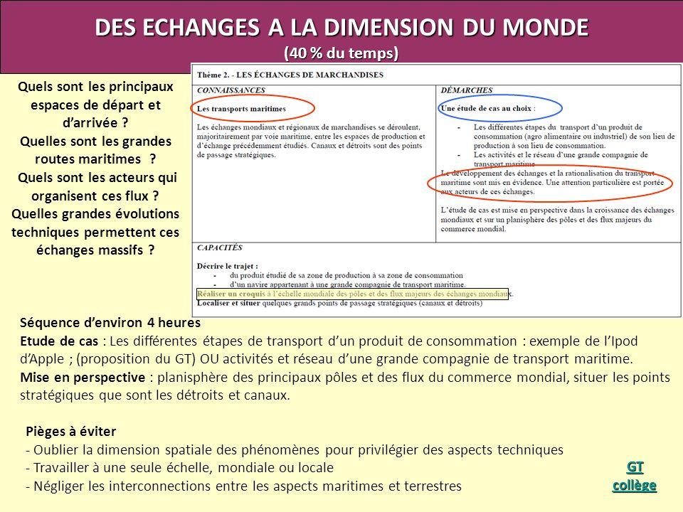 DES ECHANGES A LA DIMENSION DU MONDE (40 % du temps) Séquence denviron 4 heures Etude de cas : Les différentes étapes de transport dun produit de cons