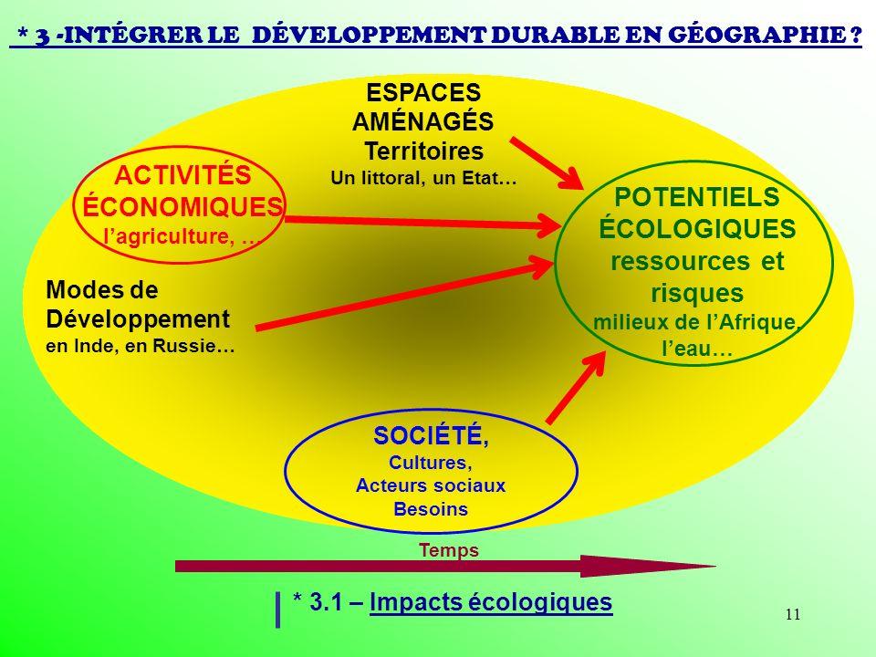 11 * 3 -INTÉGRER LE DÉVELOPPEMENT DURABLE EN GÉOGRAPHIE ? ACTIVITÉS ÉCONOMIQUES lagriculture, … POTENTIELS ÉCOLOGIQUES ressources et risques milieux d