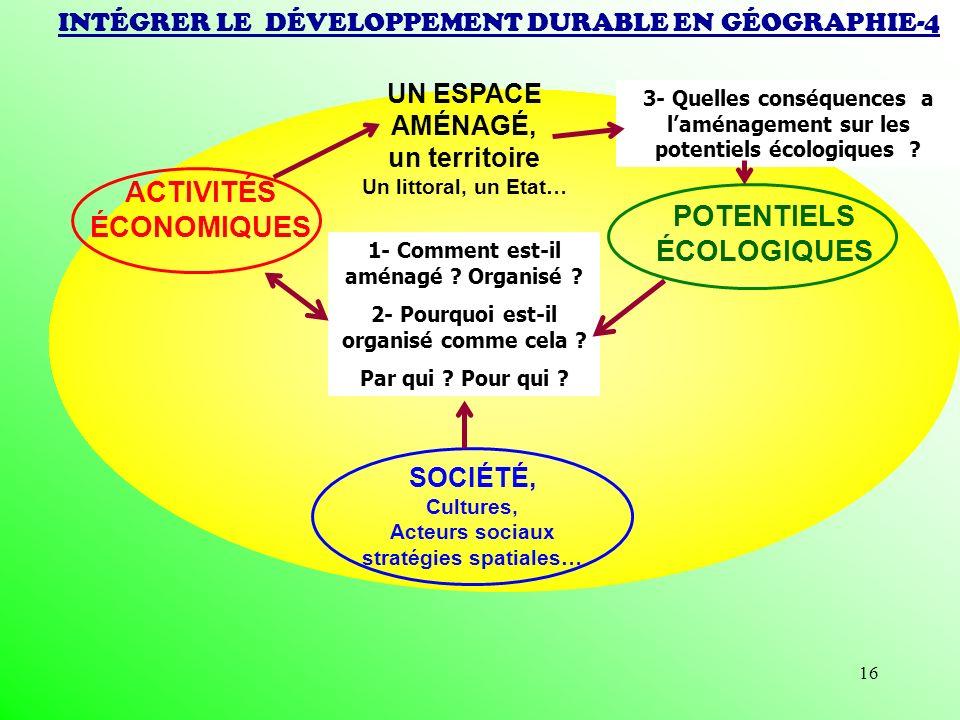 16 INTÉGRER LE DÉVELOPPEMENT DURABLE EN GÉOGRAPHIE-4 ACTIVITÉS ÉCONOMIQUES POTENTIELS ÉCOLOGIQUES SOCIÉTÉ, Cultures, Acteurs sociaux stratégies spatia
