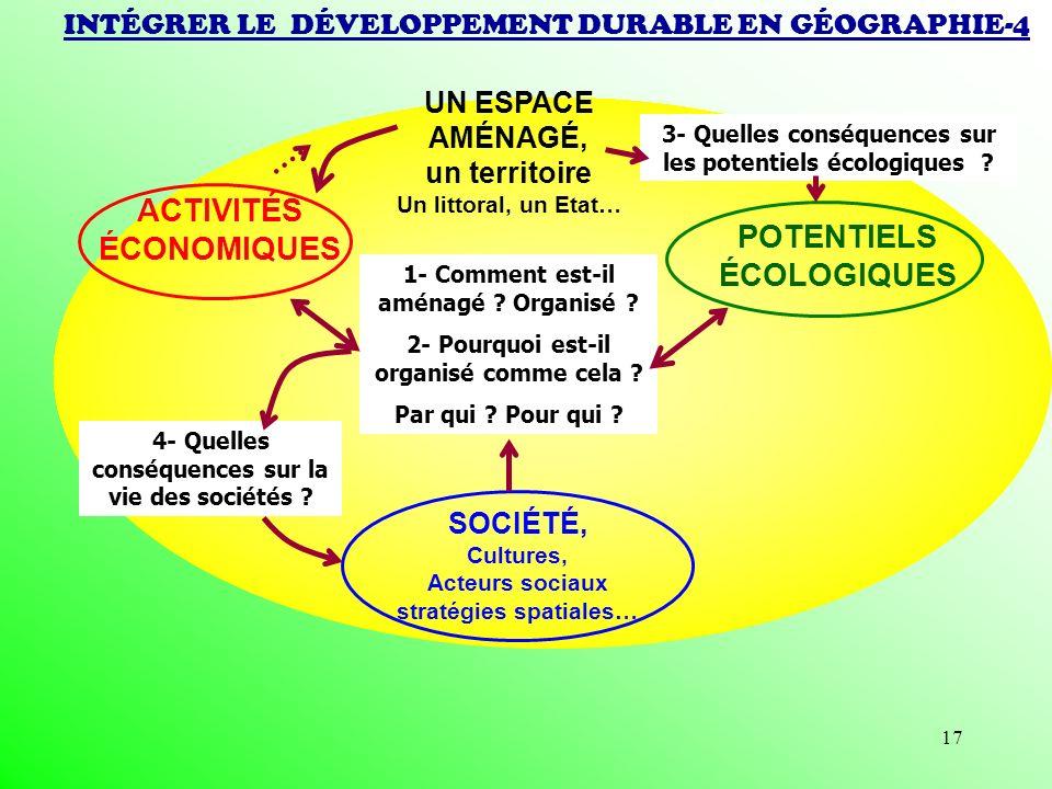 17 INTÉGRER LE DÉVELOPPEMENT DURABLE EN GÉOGRAPHIE-4 ACTIVITÉS ÉCONOMIQUES POTENTIELS ÉCOLOGIQUES SOCIÉTÉ, Cultures, Acteurs sociaux stratégies spatia