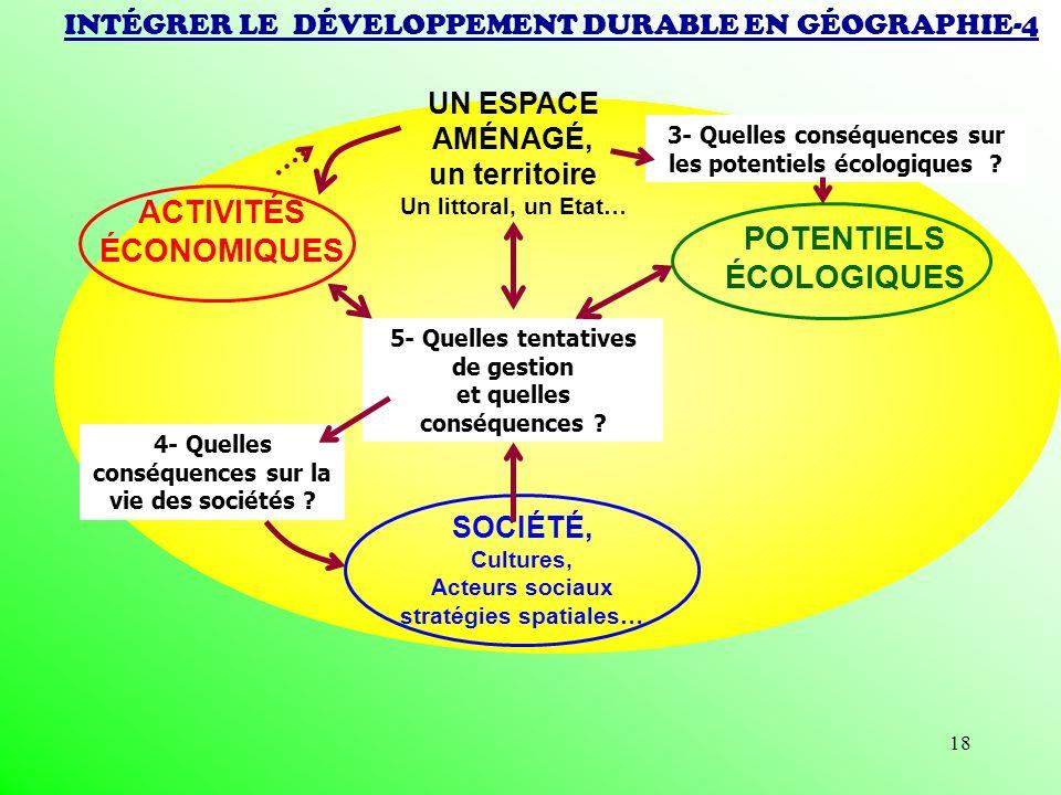 18 INTÉGRER LE DÉVELOPPEMENT DURABLE EN GÉOGRAPHIE-4 ACTIVITÉS ÉCONOMIQUES POTENTIELS ÉCOLOGIQUES SOCIÉTÉ, Cultures, Acteurs sociaux stratégies spatia