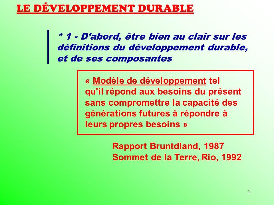3 LE DÉVELOPPEMENT DURABLE EQUITABLE VIABLE VIVABLE Essai de résoudre les contradictions croissance économique <> écologie <> justice sociale CROISSANCE ÉCONOMIQUE RENOUVELLEMENT DU POTENTIEL ÉCOLOGIQUE JUSTICE SOCIALE pour lactuel et le futur RESPECT DES CULTURES, DES ACTEURS 3 ou 4 objectifs ou « piliers » D.