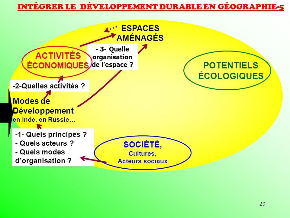 20 INTÉGRER LE DÉVELOPPEMENT DURABLE EN GÉOGRAPHIE-5 POTENTIELS ÉCOLOGIQUES SOCIÉTÉ, Cultures, Acteurs sociaux ESPACES AMÉNAGÉS Modes de Développement en Inde, en Russie… -1- Quels principes .