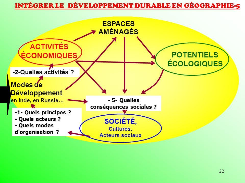 22 INTÉGRER LE DÉVELOPPEMENT DURABLE EN GÉOGRAPHIE-5 ACTIVITÉS ÉCONOMIQUES POTENTIELS ÉCOLOGIQUES SOCIÉTÉ, Cultures, Acteurs sociaux ESPACES AMÉNAGÉS Modes de Développement en Inde, en Russie… -1- Quels principes .