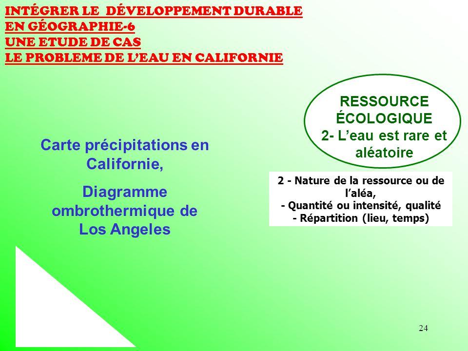 24 RESSOURCE ÉCOLOGIQUE 2- Leau est rare et aléatoire INTÉGRER LE DÉVELOPPEMENT DURABLE EN GÉOGRAPHIE-6 UNE ETUDE DE CAS LE PROBLEME DE LEAU EN CALIFORNIE 2 - Nature de la ressource ou de laléa, - Quantité ou intensité, qualité - Répartition (lieu, temps) Carte précipitations en Californie, Diagramme ombrothermique de Los Angeles