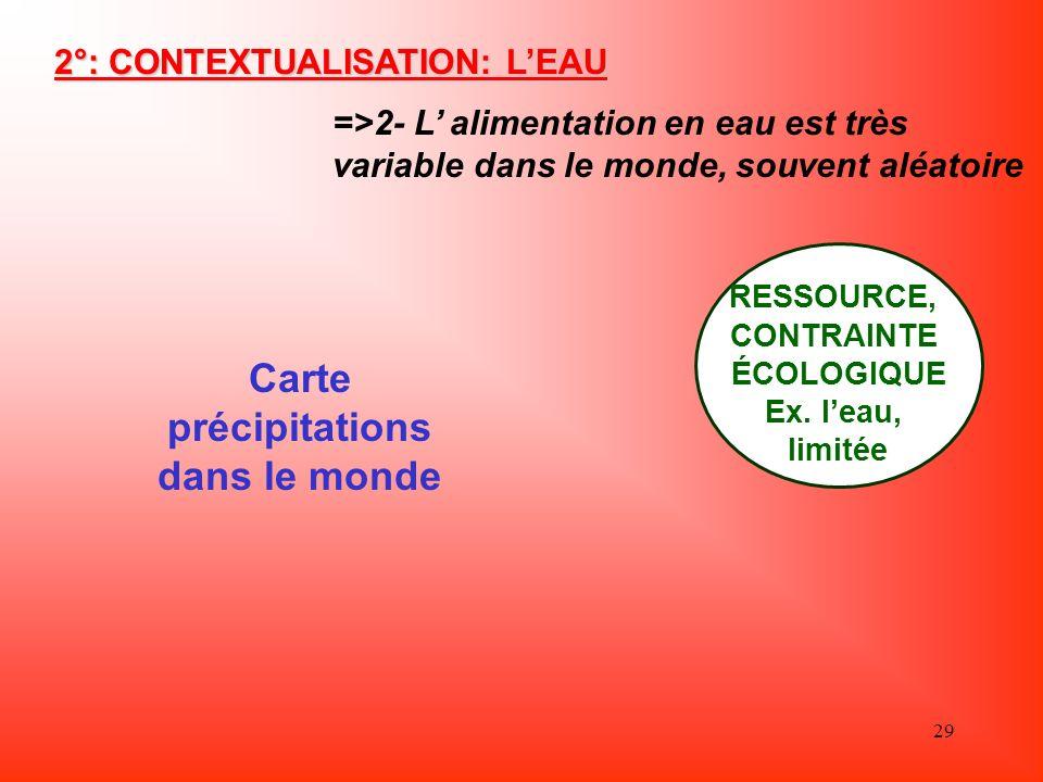 29 2°: CONTEXTUALISATION: LEAU =>2- L alimentation en eau est très variable dans le monde, souvent aléatoire RESSOURCE, CONTRAINTE ÉCOLOGIQUE Ex.