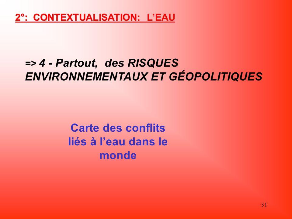31 2°: CONTEXTUALISATION: LEAU => 4 - Partout, des RISQUES ENVIRONNEMENTAUX ET GÉOPOLITIQUES Carte des conflits liés à leau dans le monde