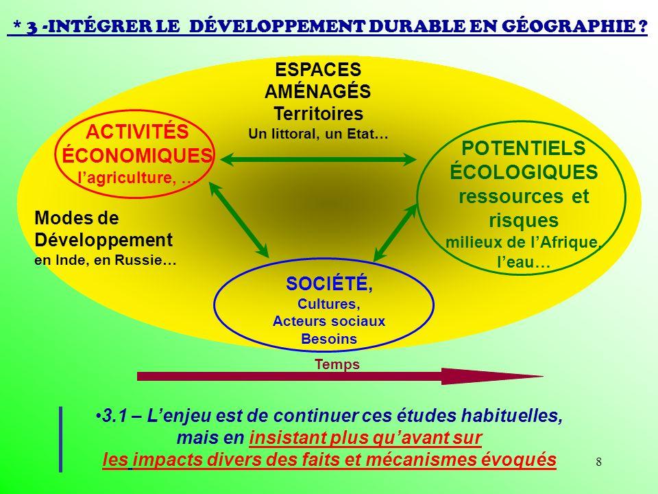 8 * 3 -INTÉGRER LE DÉVELOPPEMENT DURABLE EN GÉOGRAPHIE ? ACTIVITÉS ÉCONOMIQUES lagriculture, … POTENTIELS ÉCOLOGIQUES ressources et risques milieux de