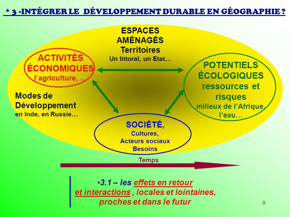 9 * 3 -INTÉGRER LE DÉVELOPPEMENT DURABLE EN GÉOGRAPHIE ? ACTIVITÉS ÉCONOMIQUES lagriculture, … POTENTIELS ÉCOLOGIQUES ressources et risques milieux de