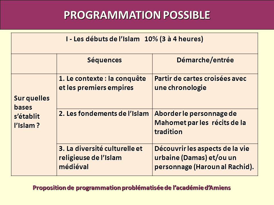 PROGRAMMATION POSSIBLE I - Les débuts de lIslam 10% (3 à 4 heures) SéquencesDémarche/entrée Sur quelles bases sétablit lIslam ? 1. Le contexte : la co