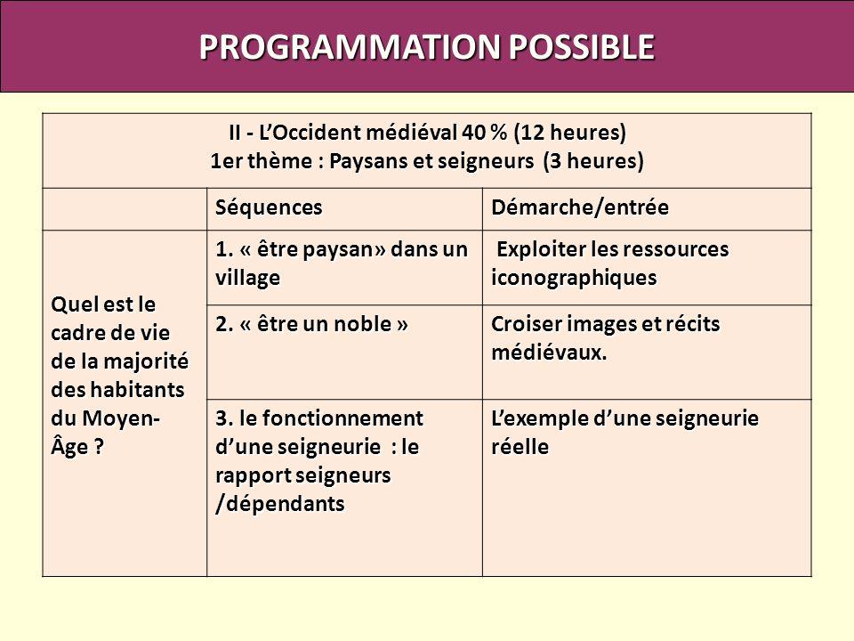 PROGRAMMATION POSSIBLE II - LOccident médiéval 40 % (12 heures) 1er thème : Paysans et seigneurs (3 heures) SéquencesDémarche/entrée Quel est le cadre