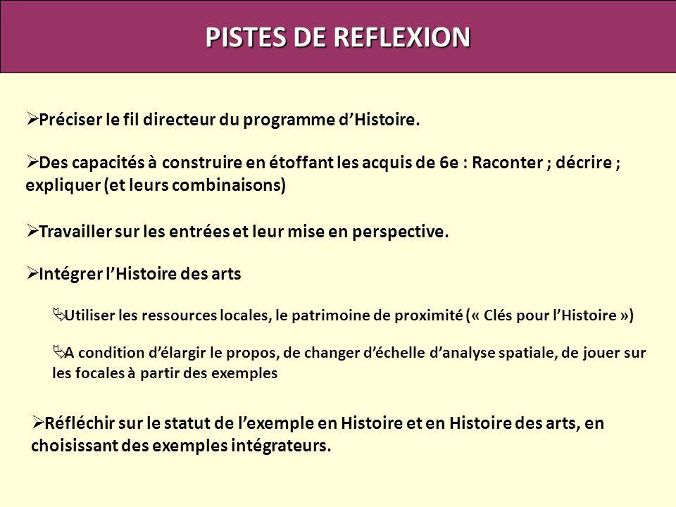 PISTES DE REFLEXION Des capacités à construire en étoffant les acquis de 6e : Raconter ; décrire ; expliquer (et leurs combinaisons) Travailler sur le