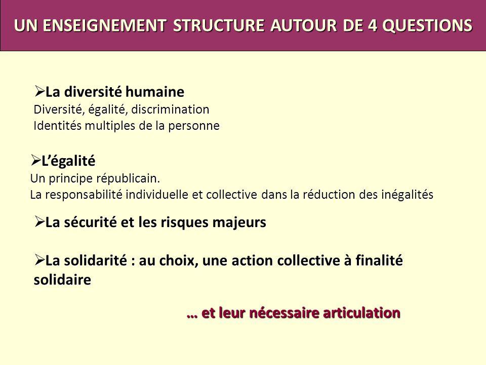 UN ENSEIGNEMENT STRUCTURE AUTOUR DE 4 QUESTIONS La diversité humaine La diversité humaine Diversité, égalité, discrimination Identités multiples de la