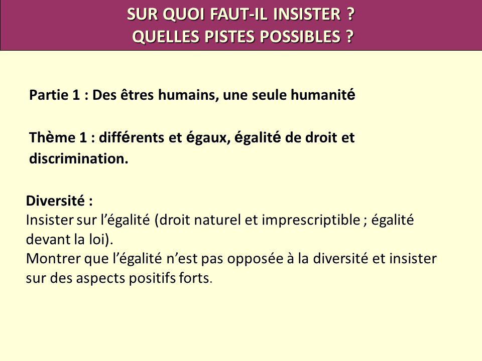 Partie 1 : Des êtres humains, une seule humanit é Th è me 1 : diff é rents et é gaux, é galit é de droit et discrimination. SUR QUOI FAUT-IL INSISTER