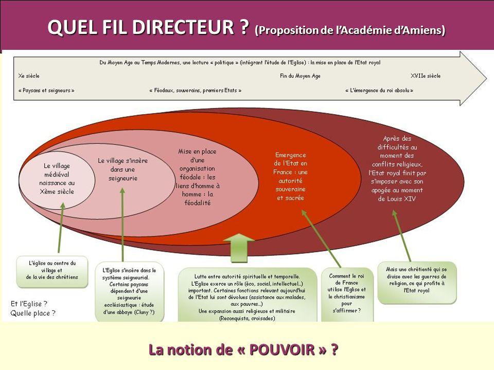 QUEL FIL DIRECTEUR ? (Proposition de lAcadémie dAmiens) La notion de « POUVOIR » ?