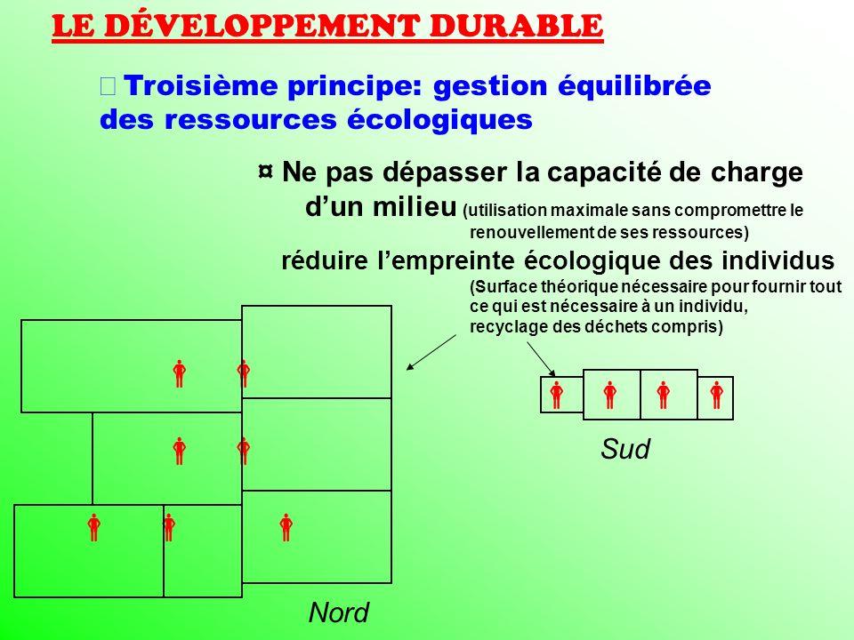LE DÉVELOPPEMENT DURABLE Troisième principe: gestion équilibrée des ressources écologiques ¤ Ne pas dépasser la capacité de charge dun milieu (utilisa