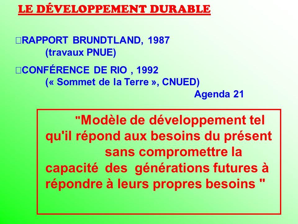 LE DÉVELOPPEMENT DURABLE EQUITABLE VIABLE VIVABLE Essai de résoudre les contradictions croissance économique <> écologie <> justice sociale CROISSANCE ÉCONOMIQUE RENOUVELLEMENT DU POTENTIEL ÉCOLOGIQUE JUSTICE SOCIALE pour lactuel et le futur RESPECT DES CULTURES, DES ACTEURS 3 ou 4 objectifs ou « piliers » D.