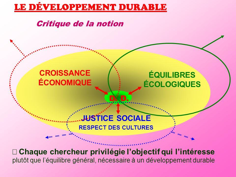 LE DÉVELOPPEMENT DURABLE Critique de la notion CROISSANCE ÉCONOMIQUE ÉQUILIBRES ÉCOLOGIQUES JUSTICE SOCIALE RESPECT DES CULTURES Chaque chercheur priv