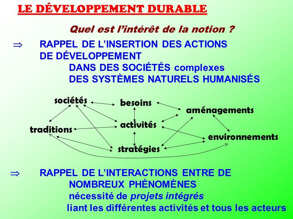 RAPPEL DE LINSERTION DES ACTIONS DE DÉVELOPPEMENT DANS DES SOCIÉTÉS complexes DES SYSTÈMES NATURELS HUMANISÉS RAPPEL DE LINTERACTIONS ENTRE DE NOMBREU