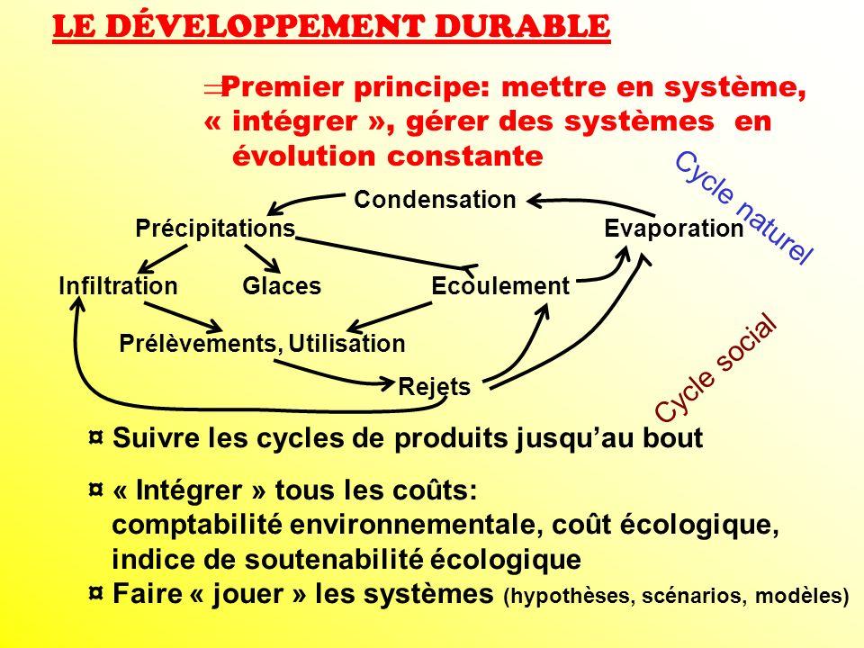 LE DÉVELOPPEMENT DURABLE Premier principe: mettre en système, « intégrer », gérer des systèmes en évolution constante ¤ Suivre les cycles de produits