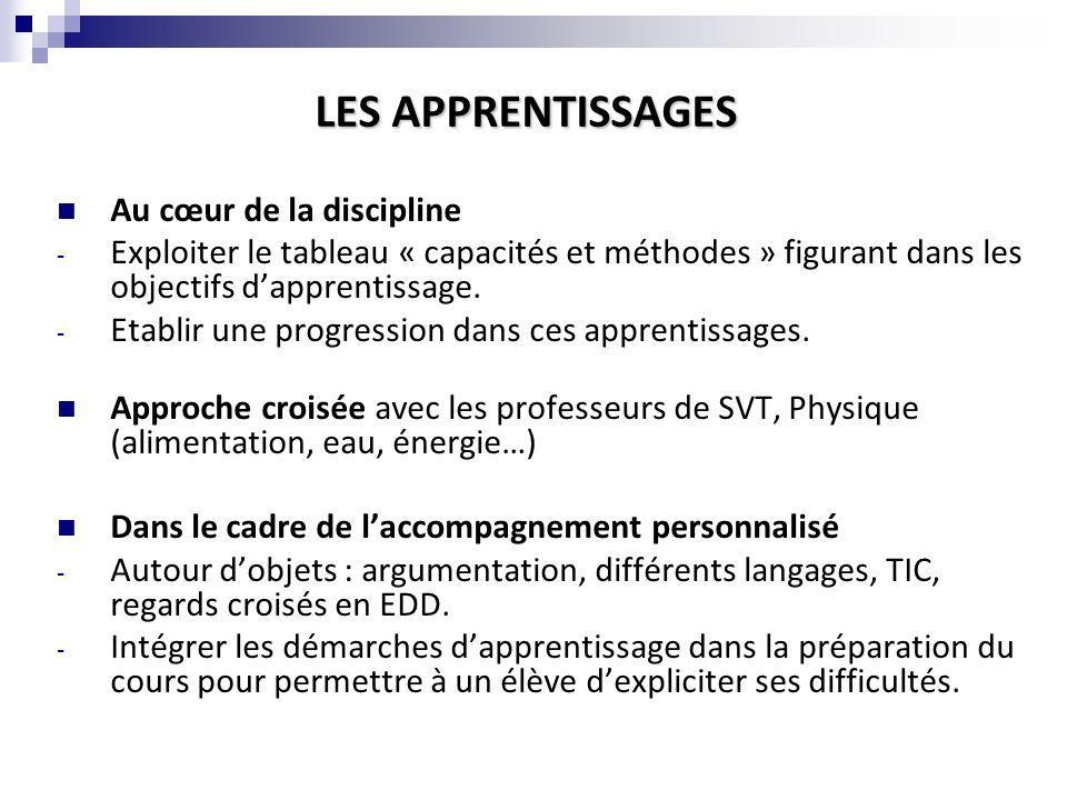 LES APPRENTISSAGES Au cœur de la discipline - Exploiter le tableau « capacités et méthodes » figurant dans les objectifs dapprentissage.
