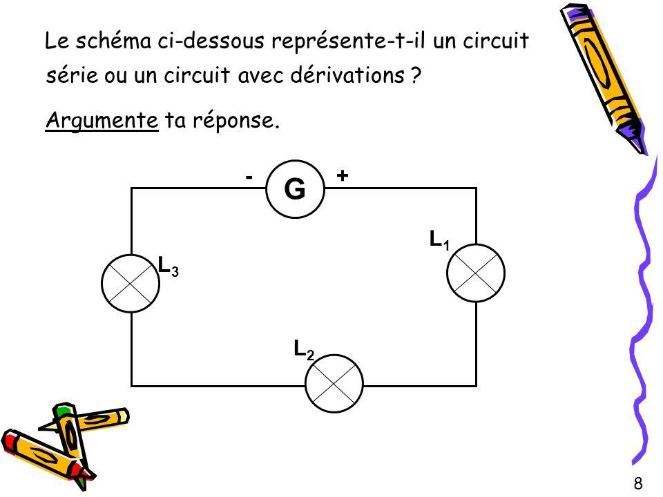 Le schéma ci-dessous représente-t-il un circuit série ou un circuit avec dérivations ? Argumente ta réponse. G L2L2 L1L1 L3L3 -+ 8