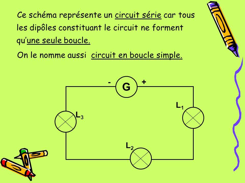 Ce schéma représente un circuit série car tous les dipôles constituant le circuit ne forment quune seule boucle. On le nomme aussi circuit en boucle s