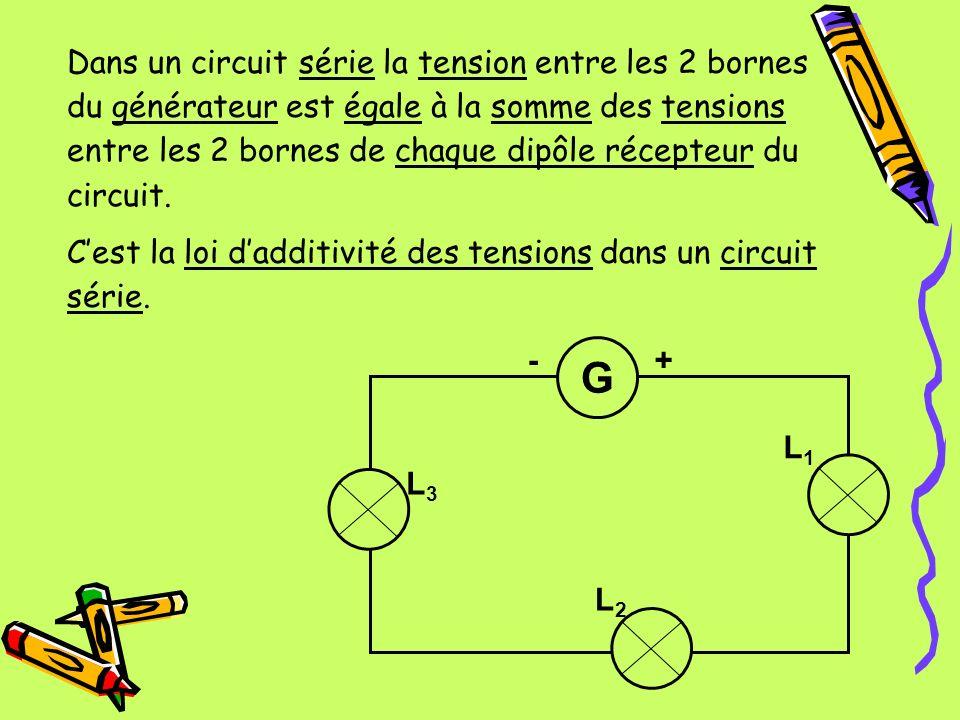 Dans un circuit série la tension entre les 2 bornes du générateur est égale à la somme des tensions entre les 2 bornes de chaque dipôle récepteur du c
