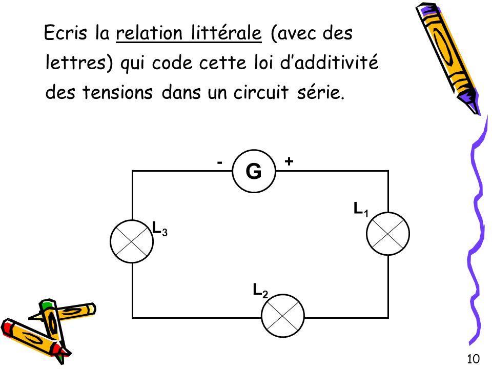 Ecris la relation littérale (avec des lettres) qui code cette loi dadditivité des tensions dans un circuit série. G L2L2 L1L1 L3L3 -+ 10