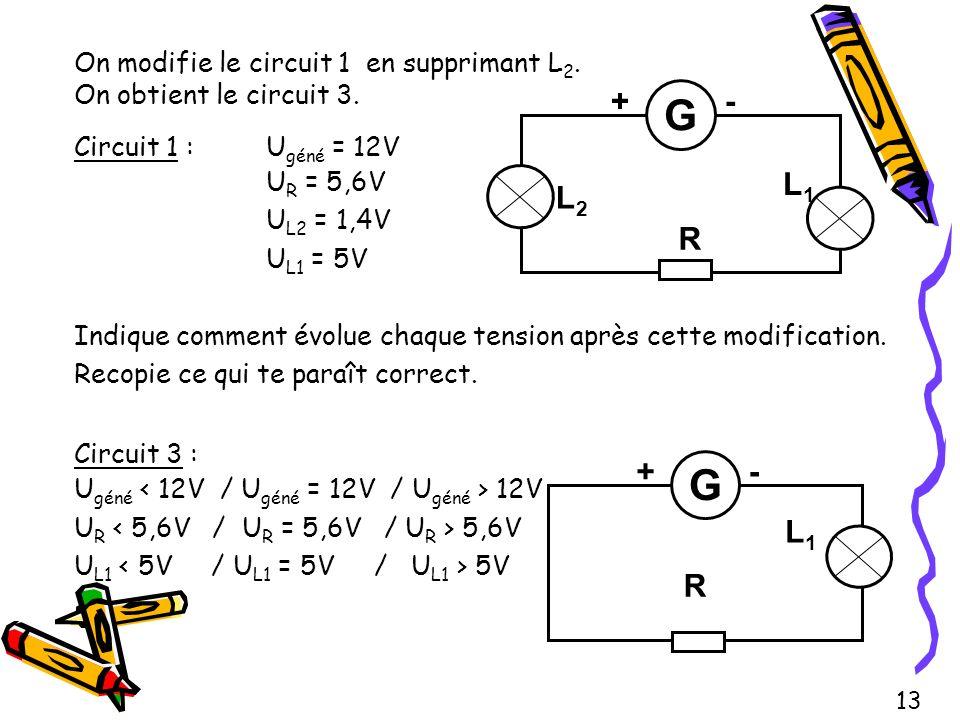 On modifie le circuit 1 en supprimant L 2. On obtient le circuit 3. Circuit 1 :U géné = 12V U R = 5,6V U L2 = 1,4V U L1 = 5V Indique comment évolue ch