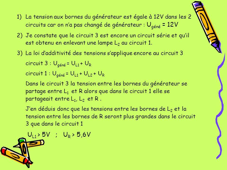 1)La tension aux bornes du générateur est égale à 12V dans les 2 circuits car on na pas changé de générateur : U géné = 12V 2)Je constate que le circu